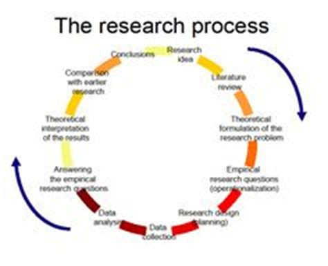 PSY410-Example Research Proposal