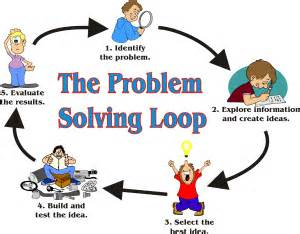 Example answers problem solving